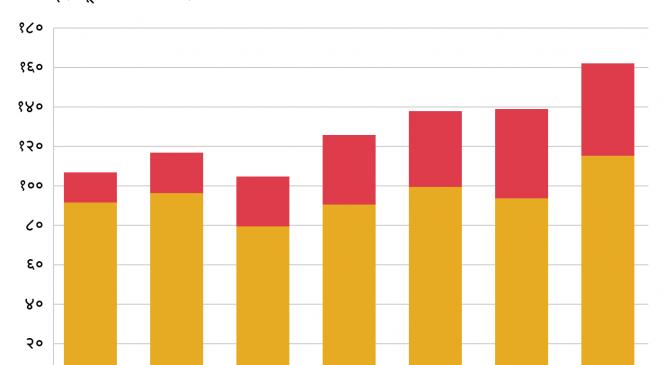आईसीयू र भेन्टिलेटरमा राख्नुपर्ने सङ्क्रमित बढ्दो, यसले के सङ्केत गर्छ